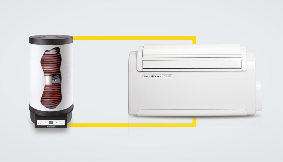 Condizionatori senza unit esterna - Climatizzatori senza motore esterno ...